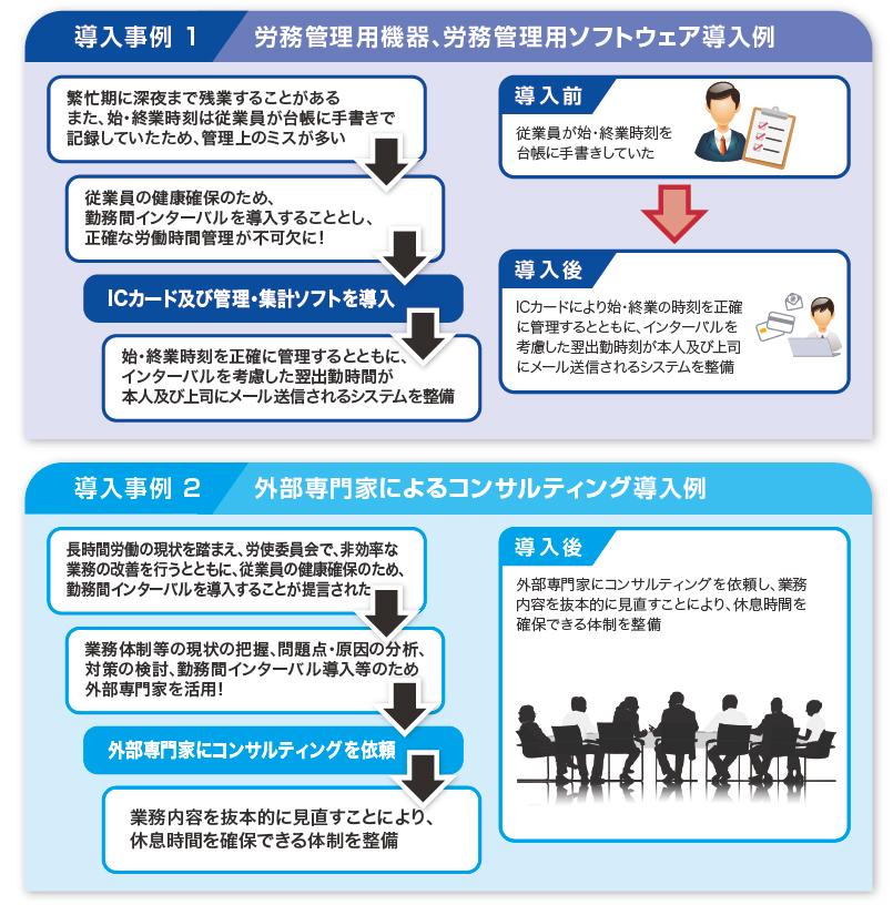 労働 基準 法 連続 勤務